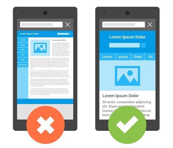 Mobil Uyumlu Web Sitesi Ne Demektir?