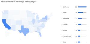 Google'da İlk Sayfalarda Çıkın
